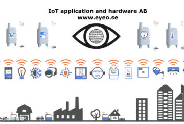 IoT Application and Hardware AB